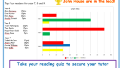 John House are in the lead!